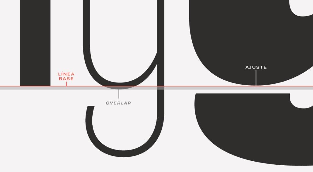 Las variantes de mayor peso y extensión necesitan desfasarse del overlap
