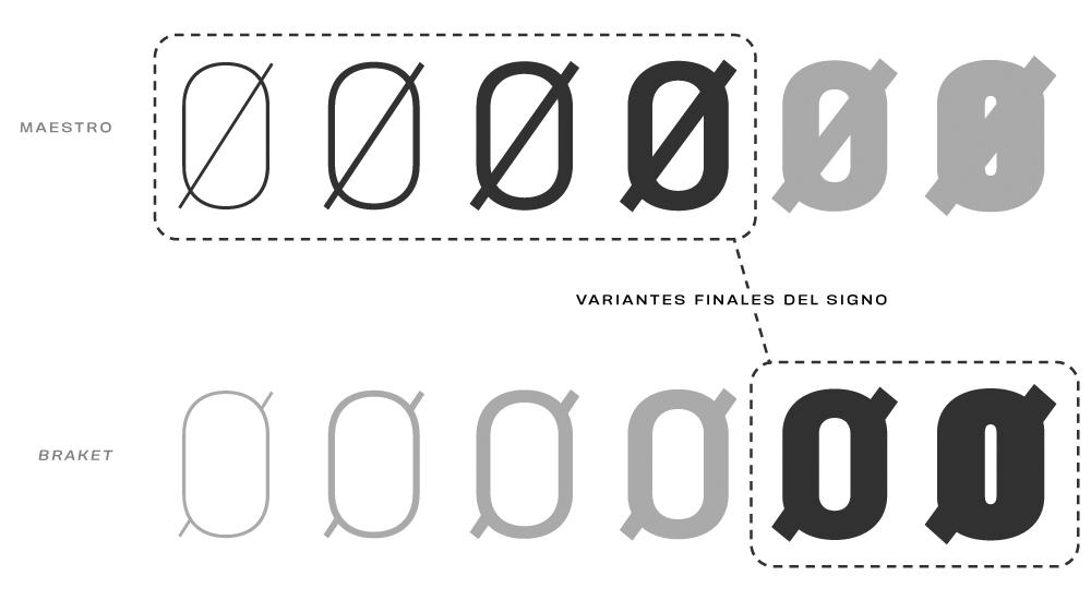 Rompiniento de la secuencia del signo para evitar emplastes en variantes más pesadas.
